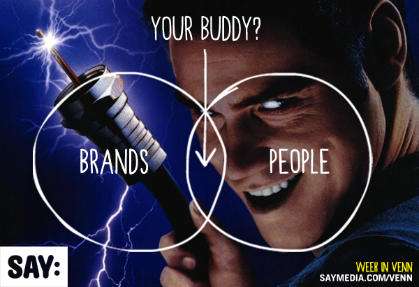 Brands-People