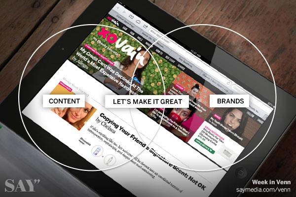 Brands + Content